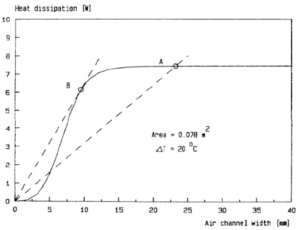 convection_cooling_figure_2_609