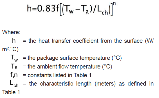 convection_cooling_formula_1_549