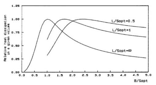 convection_cooling_formula_9_509