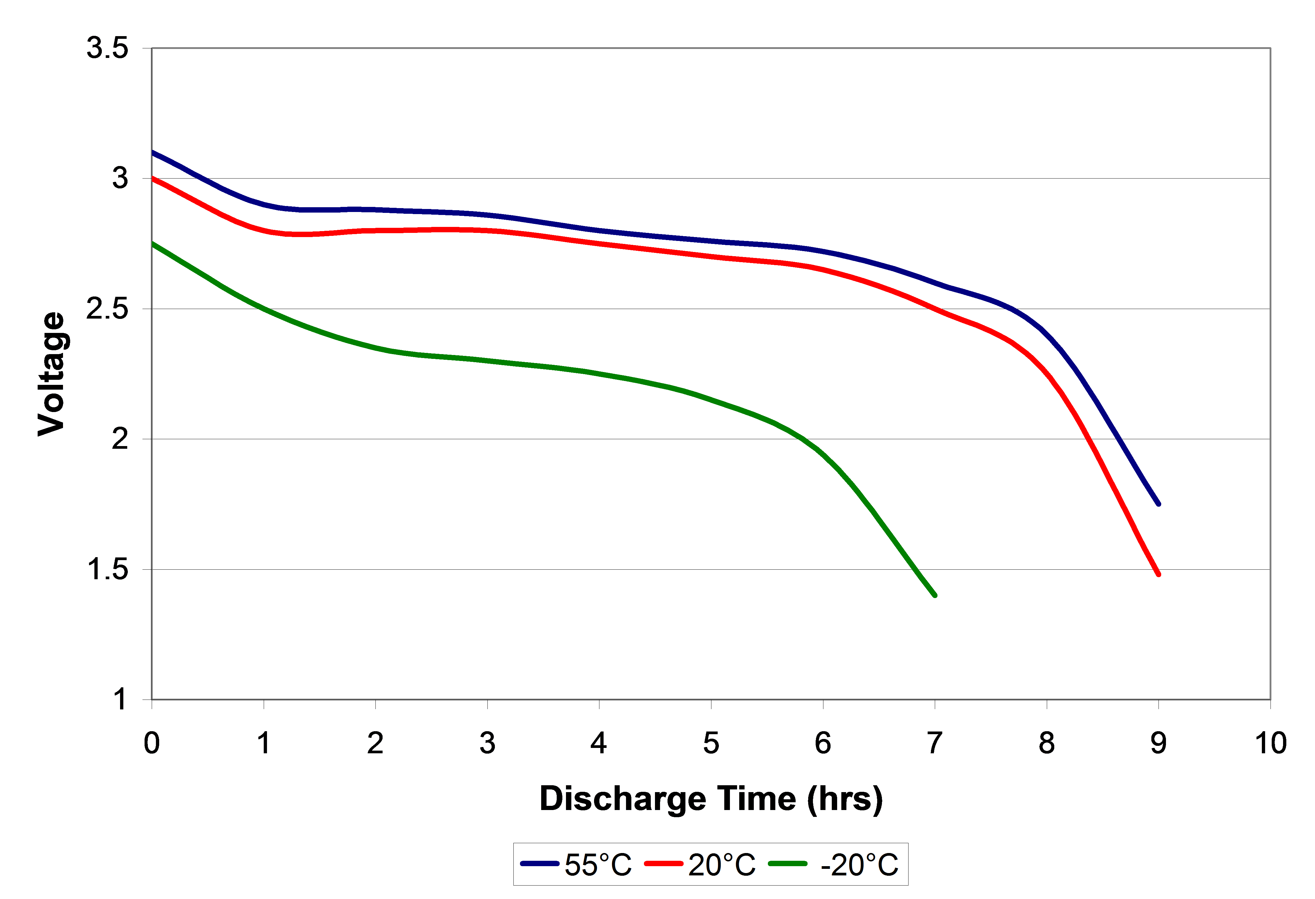 discharge_peformance_of_lithium_ion_battery_4403