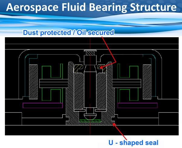 jaro_thermal_fluid_bearing_fan_600